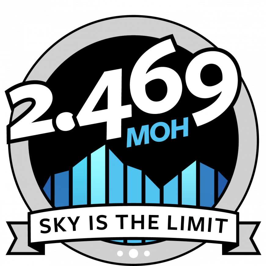 Sky is the Limit 2020 – 2469 meter