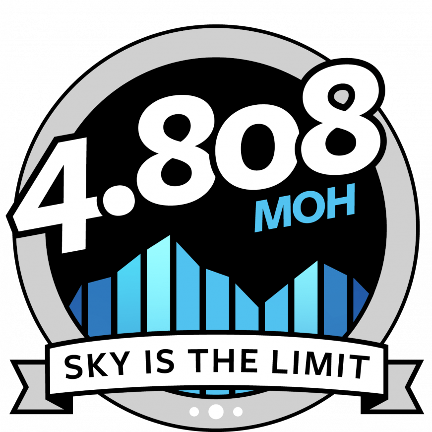 Sky is the Limit 2020 – 4808 meter
